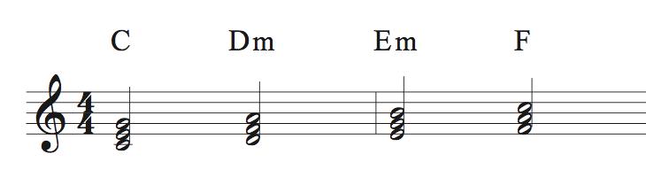 コードの楽譜